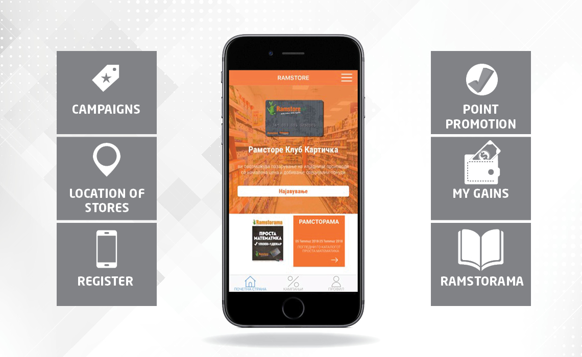 Mobile application – Ramstore